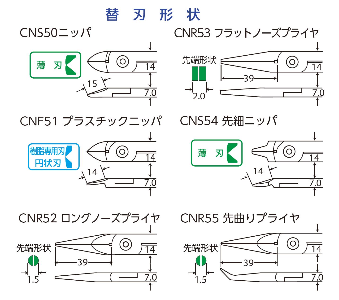 CN5カセットニッパ