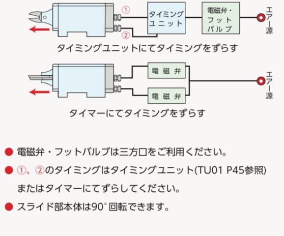 CF型 機械取付式角型エアーニッパ スライド式