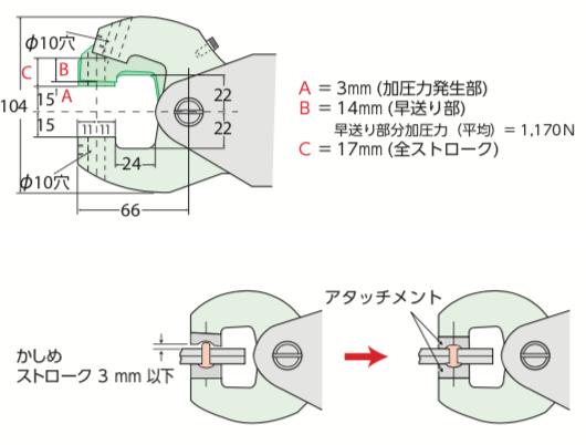 GXY型 横型パワープレス