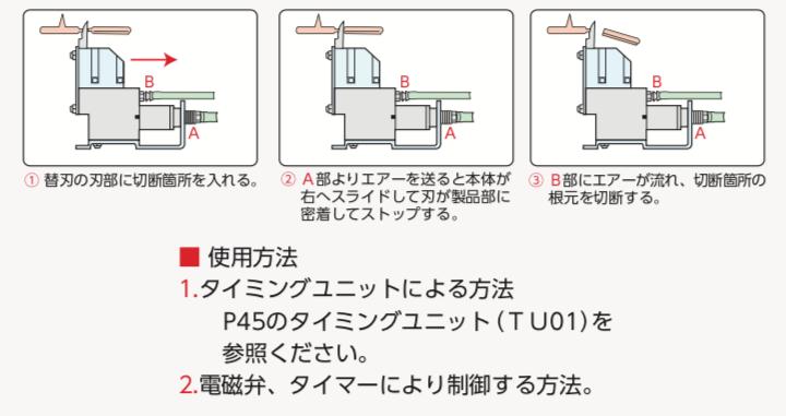 ML型 ゲートカット用エアーニッパ