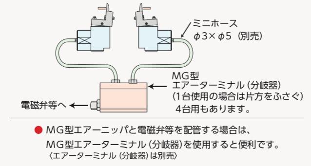 小型・軽量MG型 ゲートカット用エアーニッパ ワンポート方式