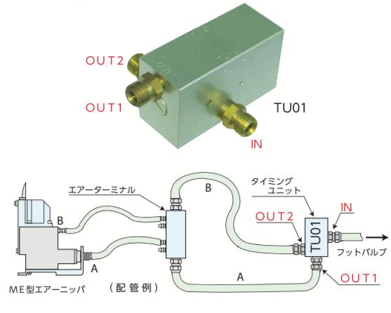 TU01型 タイミングユニット